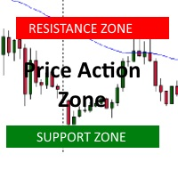PriceAction Zone