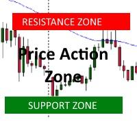 PriceAction Zone