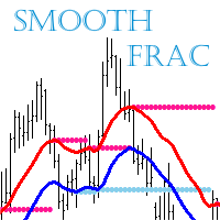 Smooth Fractal Average