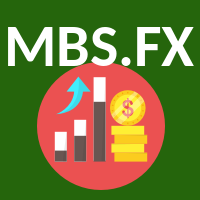MBSFX MyBestStrategies on Forex