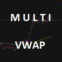 Multi VWAP