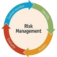 Risk Control Utility MT4