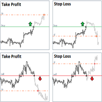 StopLoss and TakeProfit Utility MT4