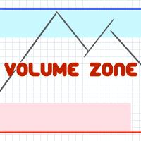 Volume Zone