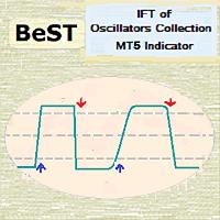 BeST IFT of Oscillators Collection MT5