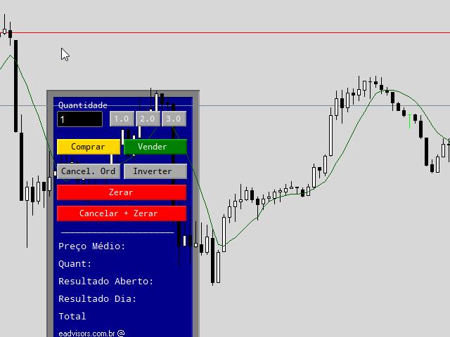 Boleta Profit Chart para MT5