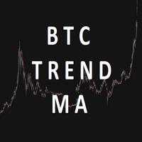 BTC Bitcoin Trend