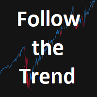Follow the Trend Candle