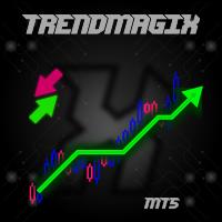TrendMagiX MT5