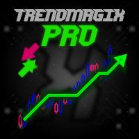 TrendMagiX PRO