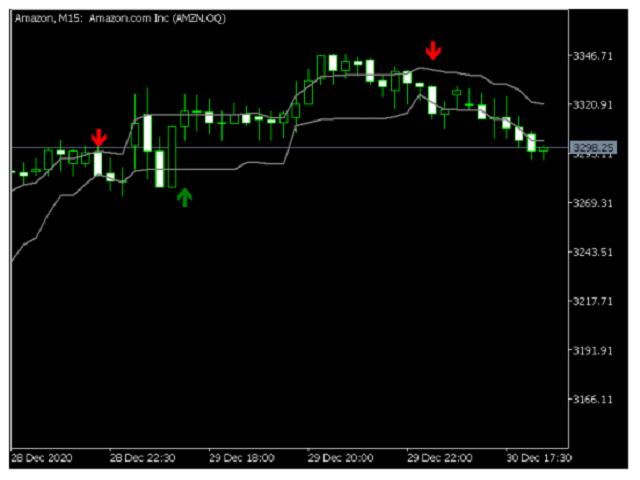 QuantXStocks Trading Range