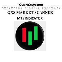 QXS Market Scanner