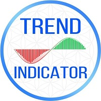 Trend arrow Indicator
