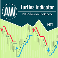 AW Turtles Indicator