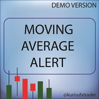 Moving Average Alert DEMO