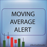 Moving Average Alert