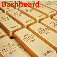 Gold Pro MT4 DashBoard