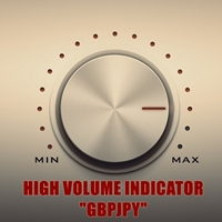 High Volume Indicator Gbpjpy MT5