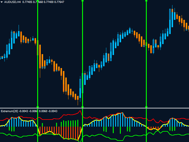 MT4 high accuracy indicators13