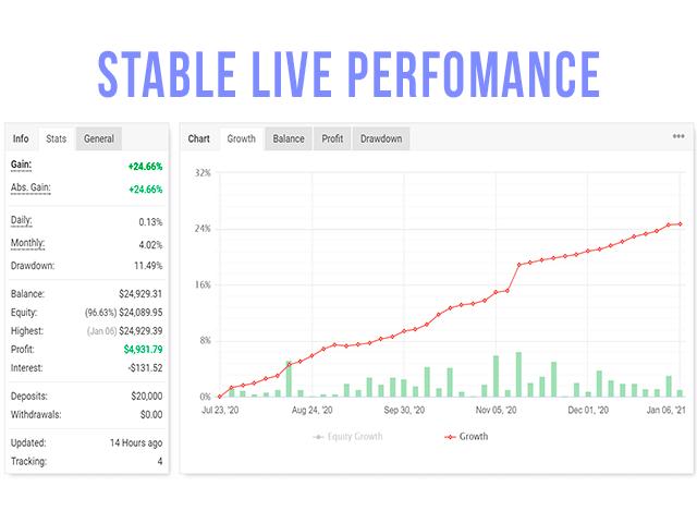 Stock Trader Hedge MT5