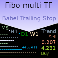 Babel Trailing Stop