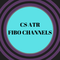 Cycle Sniper ATR Fibo Channels Multi Timeframe
