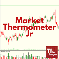 Market Thermometer Jr