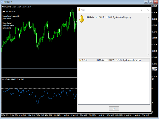 RSI with alerts