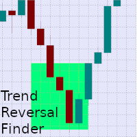 N Rally or Decline Reversal Finder