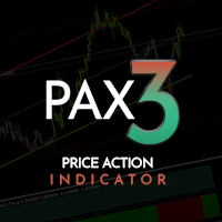 PAX3 Price Action Indicator