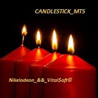 CandlestickForMt5