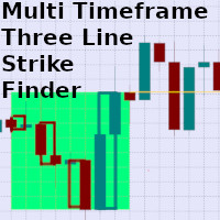 Multi TimeFrame Three Line Strike Finder