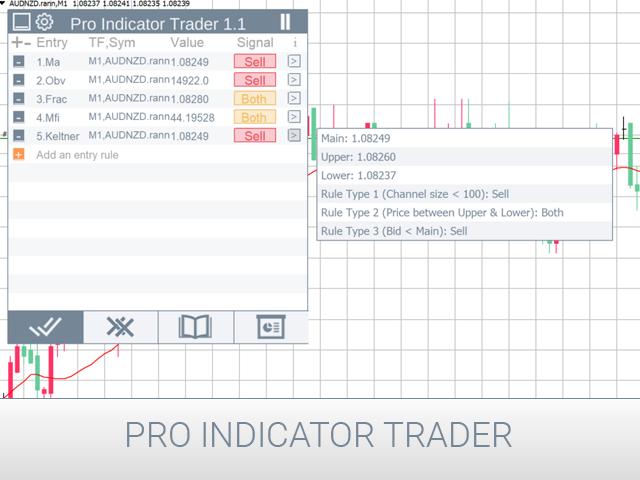 Pro Indicator Trader EA