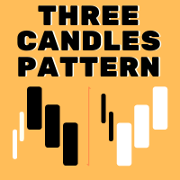 Three Candles Pattern