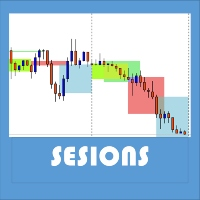 Trading Sesions MT4