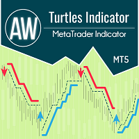 AW Turtles Indicator MT5