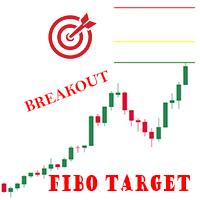 Breakout Fibo Target