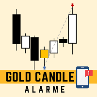 Gold Candle Alert
