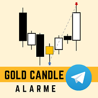 Gold Candle for Telegram