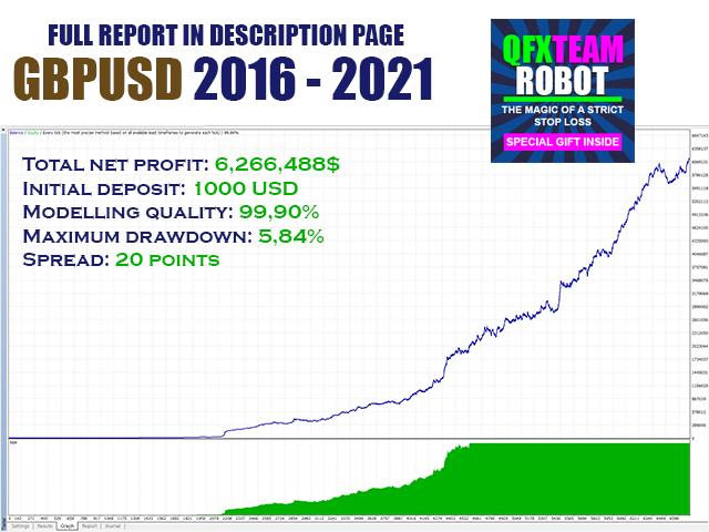 QFX Team ROBOT