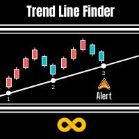 Trend Line Finder MT5