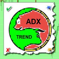 Winshots ADX Trend