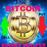 Bitcoin Binary Options Impulse Scalper