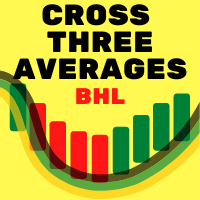 Cross Three Averages Band High Low
