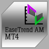EasyTrend AM