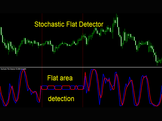 Stochastic Flat Detector