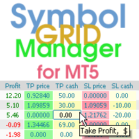 Symbol Manager for MT5