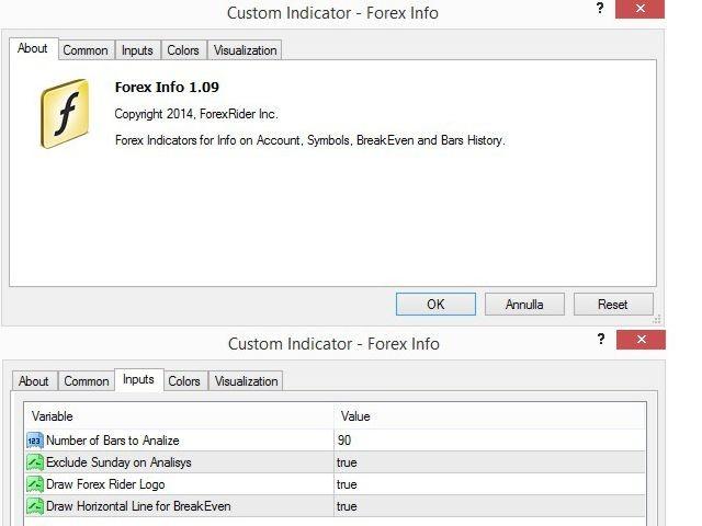 Forex Info