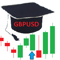 GBPUSD Forex Channel Trading