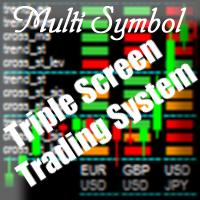 MultiSymbol Triple Screen Trading System